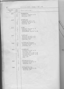 blz.18
