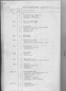blz.28